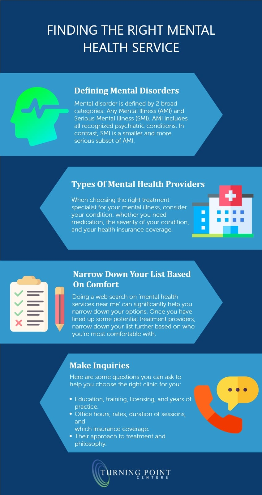 Finding The Right Mental Health Service